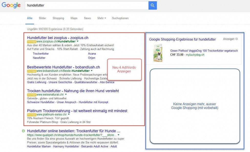 Neu 4 AdWords Anzeigen oben - rechts keine Anzeigen mehr ausser Google Shopping